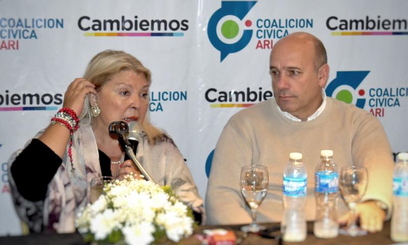 Coalición Cívica - ARI
